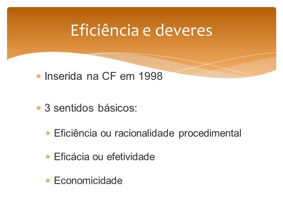 Inserida na CF em 1998 3 sentidos básicos: Eficiência ou racionalidade procedimental Eficácia ou efetividade Economicidade Eficiência e deveres