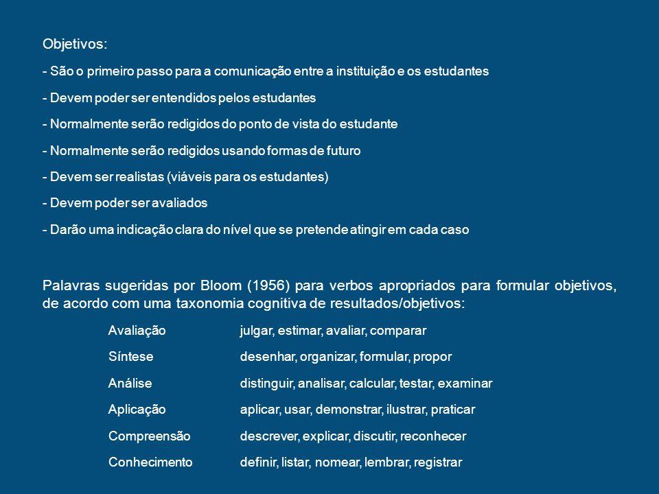 Taxonomia mais recente para resultados de aprendizagem (Biggs e Collis 1982), consiste em diferentes níveis de respostas em ordem ascendente de complexidade em termos quantitativos (aprender mais) e qualitativos (aprender melhor): pré-estrutural, uni-estrutural, multi-estrutural, relacional e abstrato amplo FaseNívelVerbos - - -Pré-estruturalPontos desconhecidos Quantitativa Uni-estruturalIdentificar Realizar produções simples Multi-estrutural Enumerar Descrever Listar Combinar Realizar algoritmos Qualitativa Relacional Comparar/contrastar Explicar causas Analisar Relatar Aplicar Abstrato amplo Teorizar Generalizar Formular hipóteses Refletir