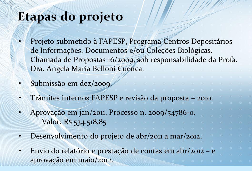 Etapas do projeto Projeto submetido à FAPESP, Programa Centros Depositários de Informações, Documentos e/ou Coleções Biológicas. Chamada de Propostas