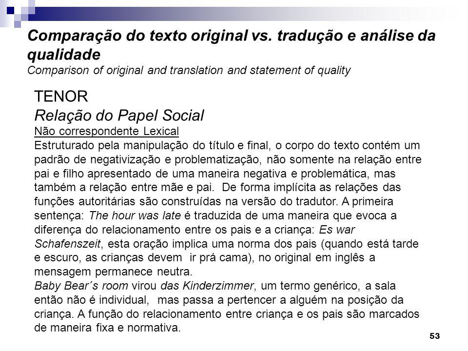 TENOR Relação do Papel Social Não correspondente Lexical Estruturado pela manipulação do título e final, o corpo do texto contém um padrão de negativi