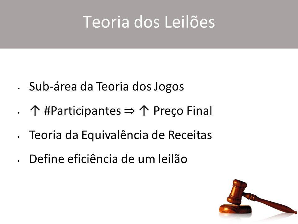 Teoria dos Leilões Sub-área da Teoria dos Jogos #Participantes Preço Final Teoria da Equivalência de Receitas Define eficiência de um leilão