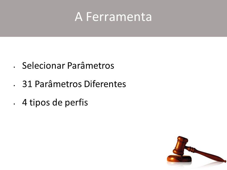A Ferramenta Selecionar Parâmetros 31 Parâmetros Diferentes 4 tipos de perfis
