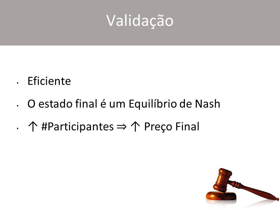 Validação Eficiente O estado final é um Equilíbrio de Nash #Participantes Preço Final
