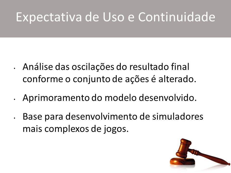 Expectativa de Uso e Continuidade Análise das oscilações do resultado final conforme o conjunto de ações é alterado. Aprimoramento do modelo desenvolv
