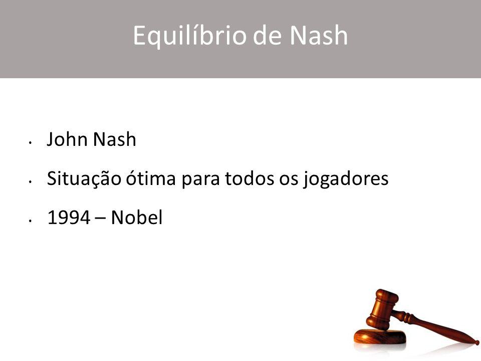 Equilíbrio de Nash John Nash Situação ótima para todos os jogadores 1994 – Nobel