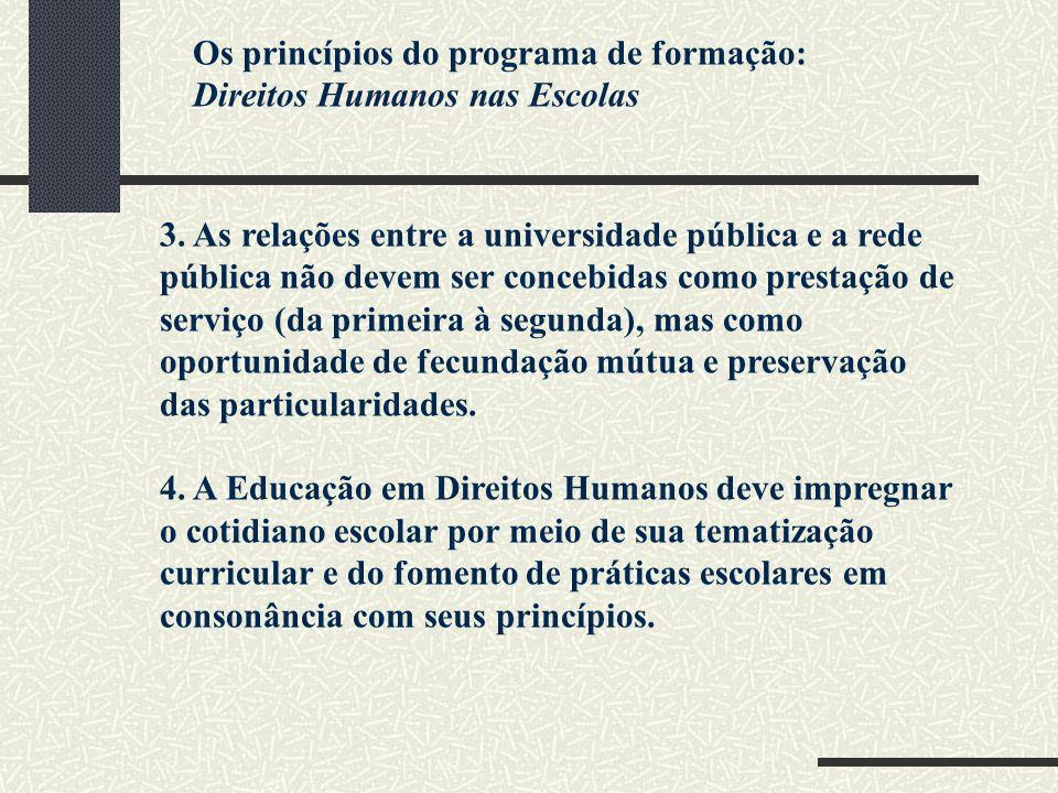 Os princípios do programa de formação: Direitos Humanos nas Escolas 3. As relações entre a universidade pública e a rede pública não devem ser concebi