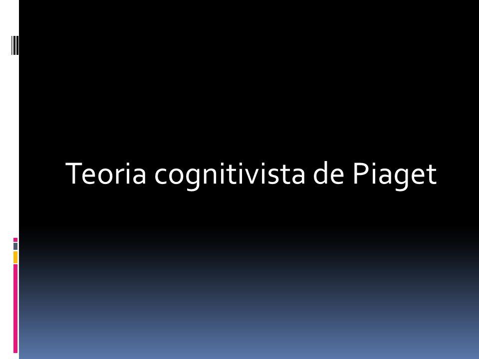 Teoria cognitivista de Piaget