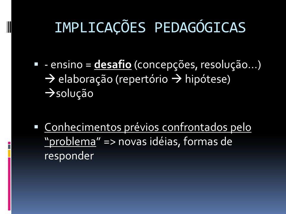 IMPLICAÇÕES PEDAGÓGICAS - ensino = desafio (concepções, resolução...) elaboração (repertório hipótese) solução Conhecimentos prévios confrontados pelo problema => novas idéias, formas de responder