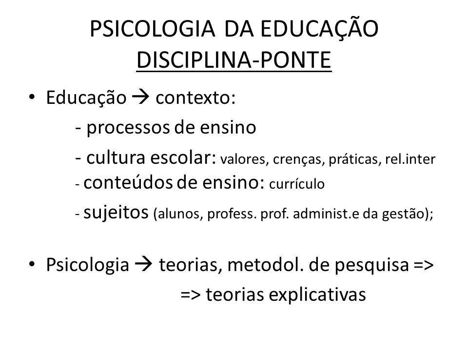 PSICOLOGIA DA EDUCAÇÃO DISCIPLINA-PONTE Educação contexto: - processos de ensino - cultura escolar: valores, crenças, práticas, rel.inter - conteúdos de ensino: currículo - sujeitos (alunos, profess.