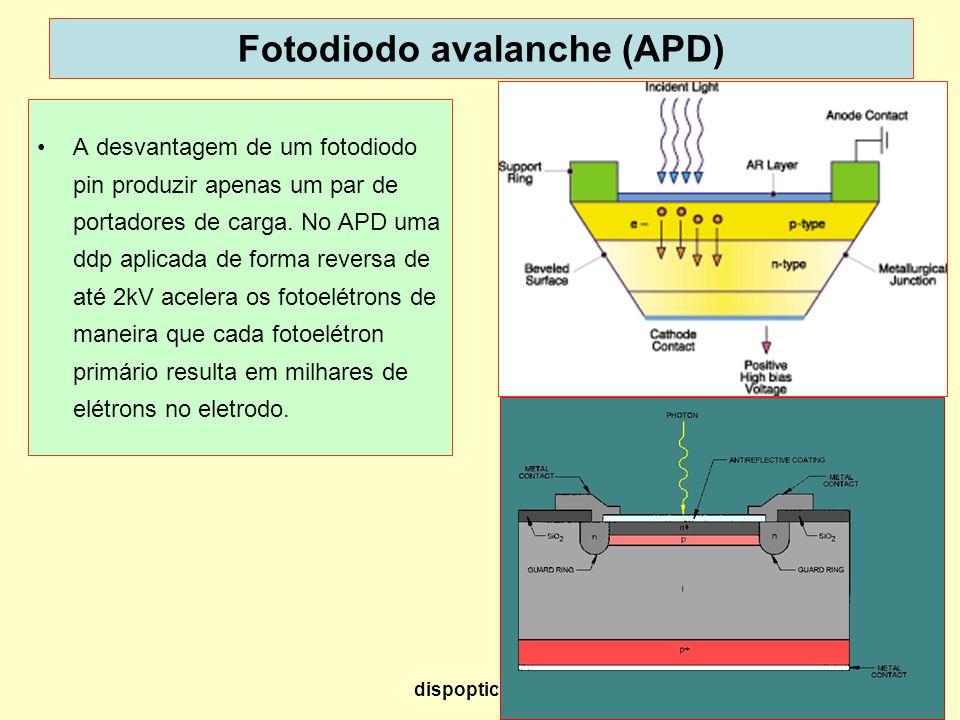 12 Fotodiodo avalanche (APD) A desvantagem de um fotodiodo pin produzir apenas um par de portadores de carga. No APD uma ddp aplicada de forma reversa