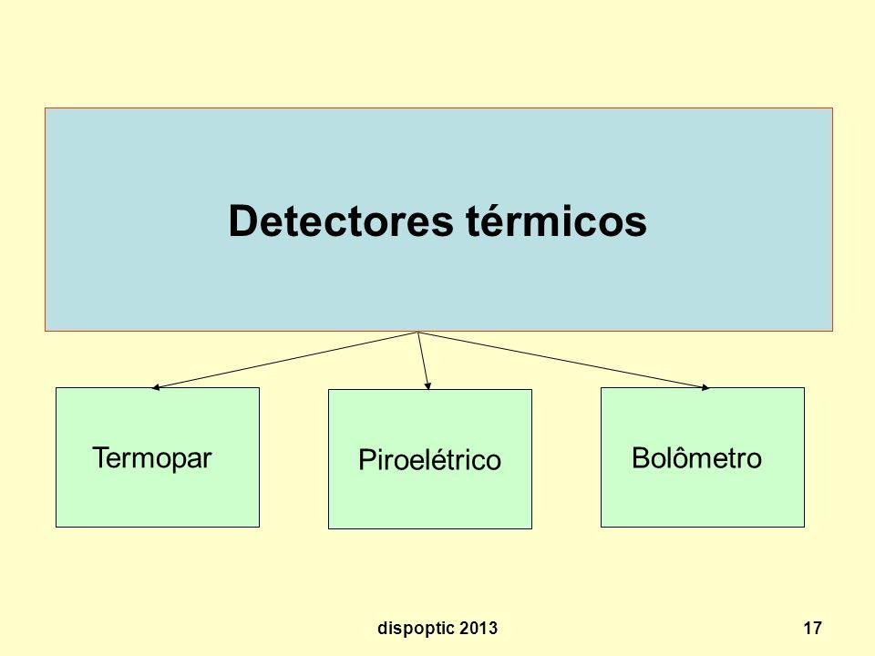 17 Detectores térmicos Termopar Piroelétrico Bolômetro dispoptic 2013