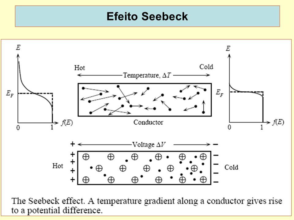 20 Efeito Seebeck dispoptic 2013