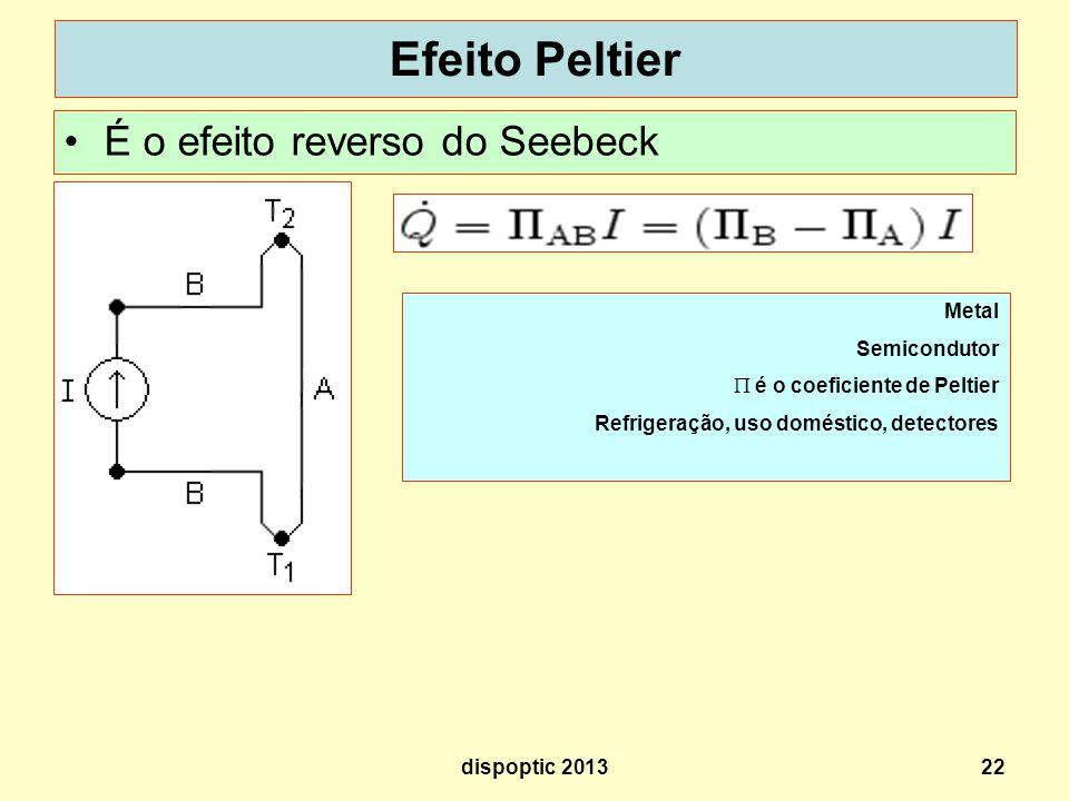 22 Efeito Peltier É o efeito reverso do Seebeck Metal Semicondutor é o coeficiente de Peltier Refrigeração, uso doméstico, detectores dispoptic 2013