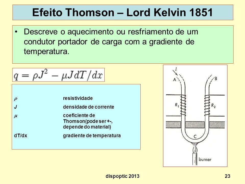 23 Efeito Thomson – Lord Kelvin 1851 Descreve o aquecimento ou resfriamento de um condutor portador de carga com a gradiente de temperatura. resistivi