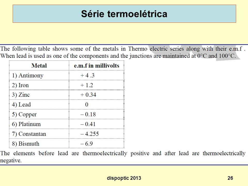 Série termoelétrica dispoptic 201326