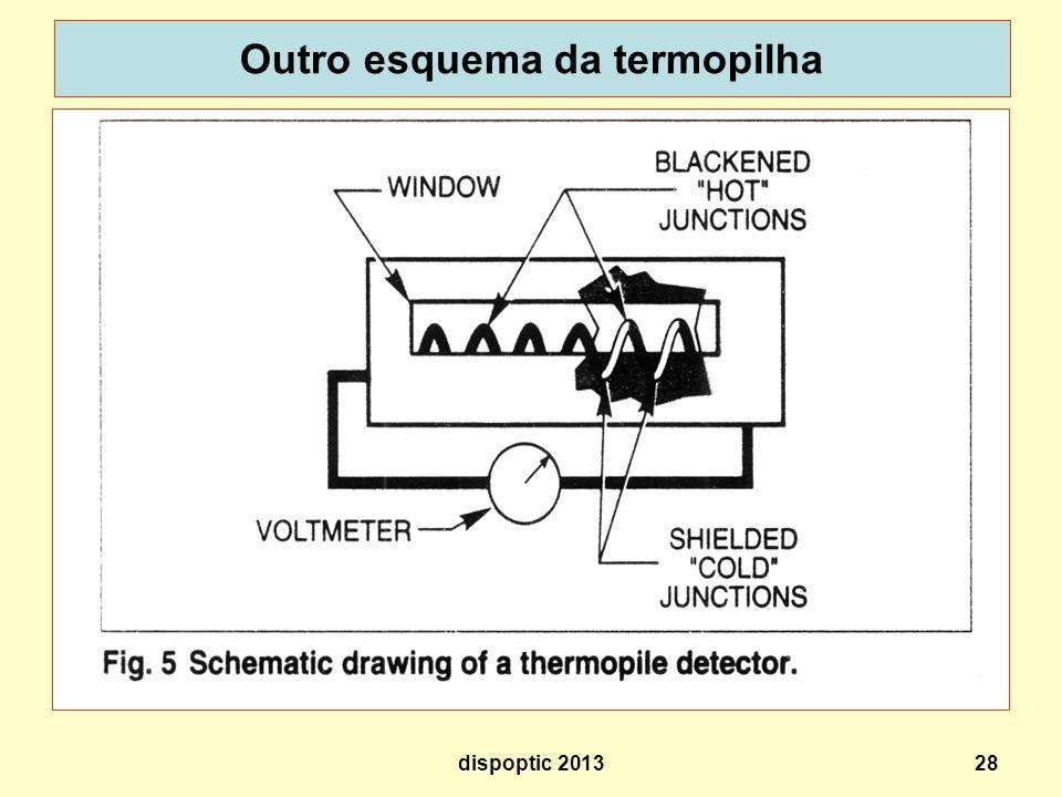 28 Outro esquema da termopilha dispoptic 2013