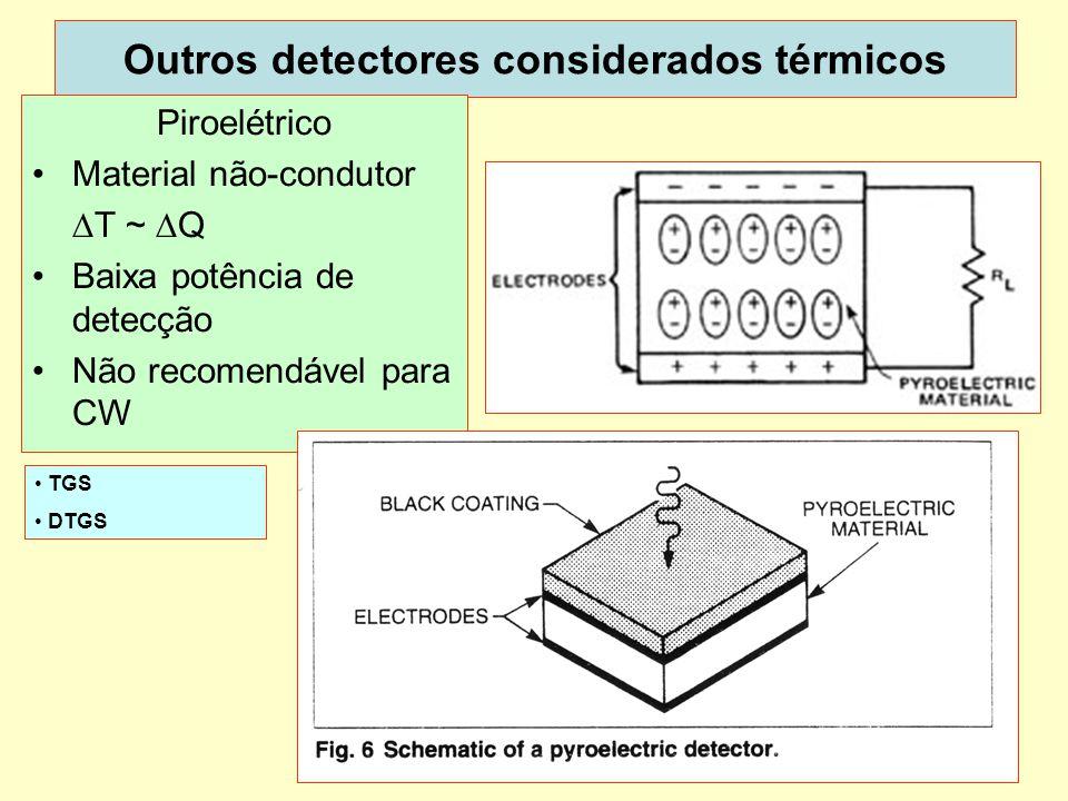 30 Outros detectores considerados térmicos Piroelétrico Material não-condutor T ~ Q Baixa potência de detecção Não recomendável para CW TGS DTGS dispo