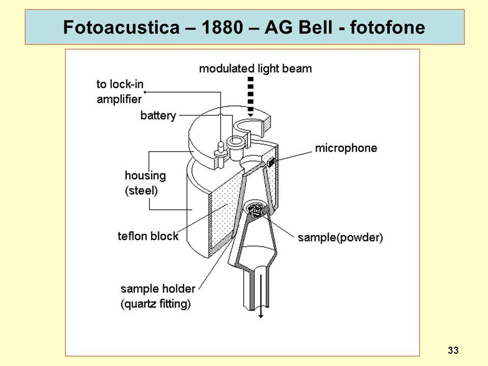33 Fotoacustica – 1880 – AG Bell - fotofone dispotic 2013
