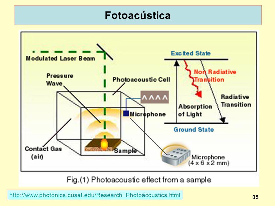35 Fotoacústica http://www.photonics.cusat.edu/Research_Photoacoustics.html