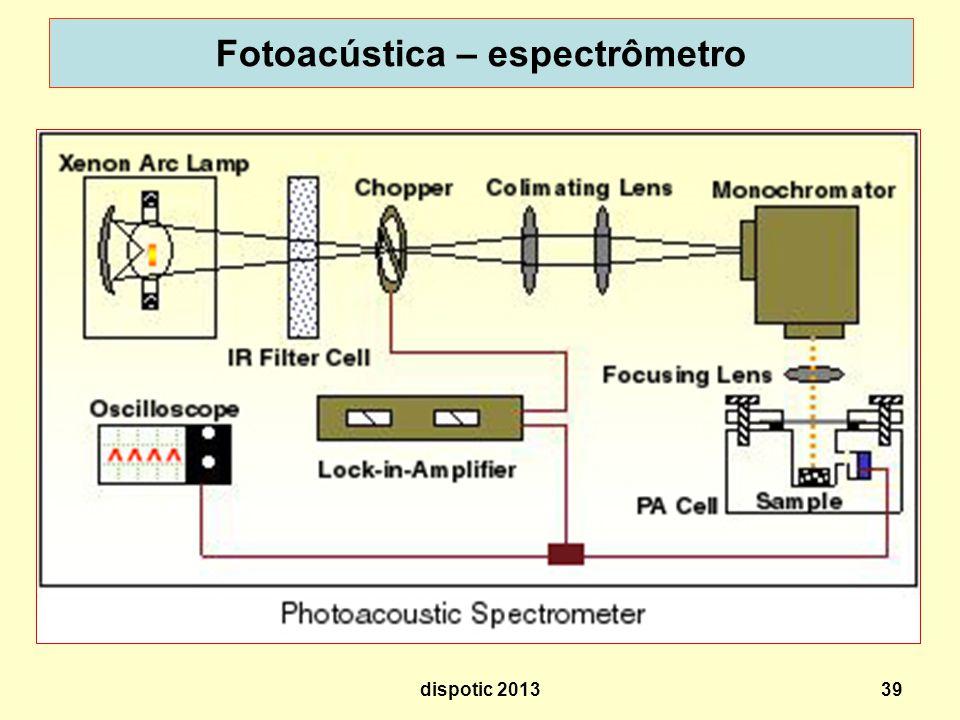 39 Fotoacústica – espectrômetro dispotic 2013