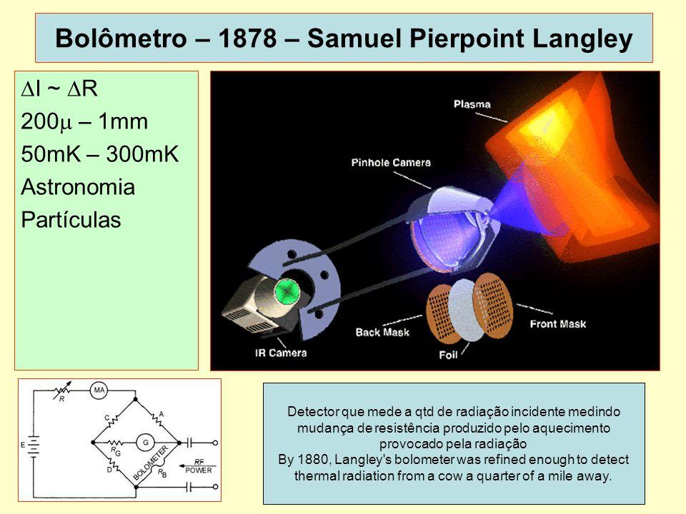 41 Bolômetro – 1878 – Samuel Pierpoint Langley I ~ R 200 – 1mm 50mK – 300mK Astronomia Partículas dispotic 2013 Detector que mede a qtd de radiação in