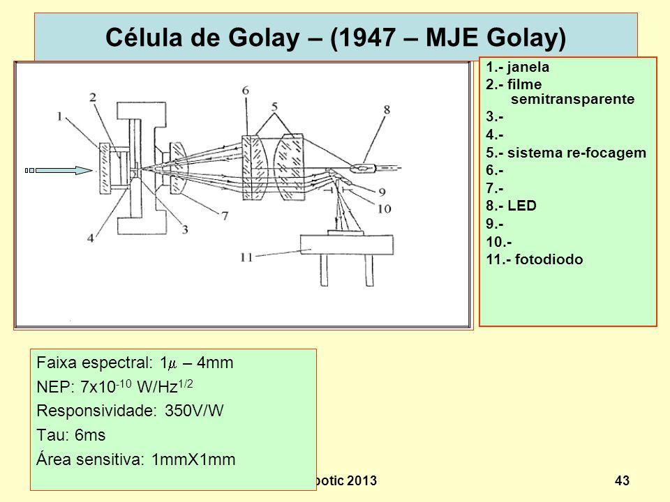 43 Célula de Golay – (1947 – MJE Golay) 1.- janela 2.- filme semitransparente 3.- 4.- 5.- sistema re-focagem 6.- 7.- 8.- LED 9.- 10.- 11.- fotodiodo d