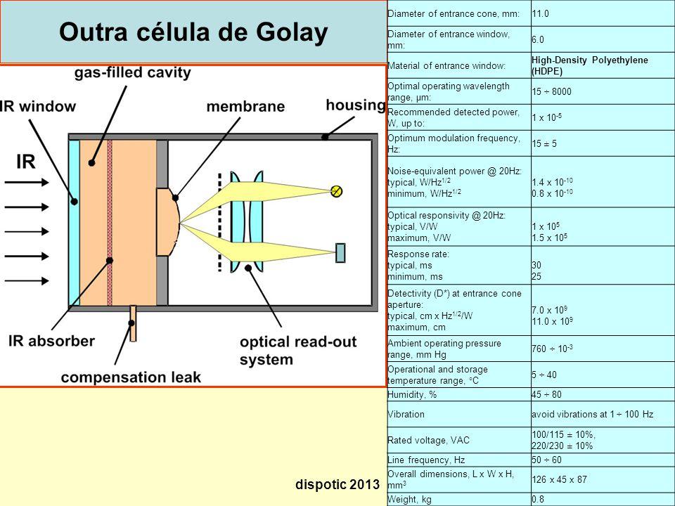 Outra célula de Golay dispotic 201344 Diameter of entrance cone, mm:11.0 Diameter of entrance window, mm: 6.0 Material of entrance window: High-Densit