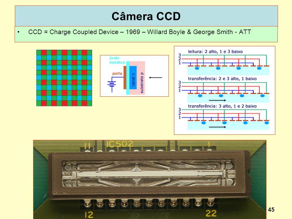 45 Câmera CCD CCD = Charge Coupled Device – 1969 – Willard Boyle & George Smith - ATT dispotic 2013