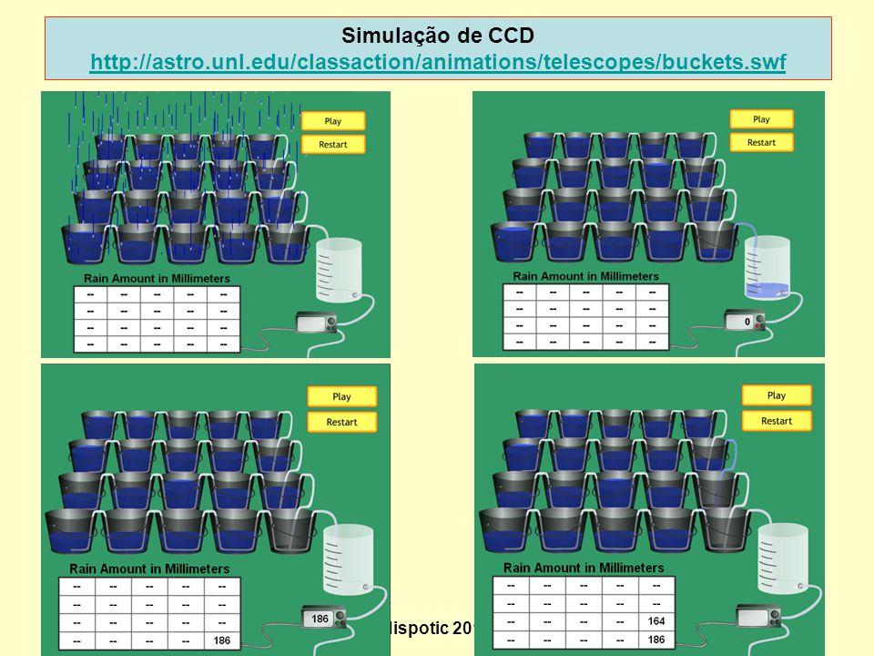 Simulação de CCD http://astro.unl.edu/classaction/animations/telescopes/buckets.swf http://astro.unl.edu/classaction/animations/telescopes/buckets.swf