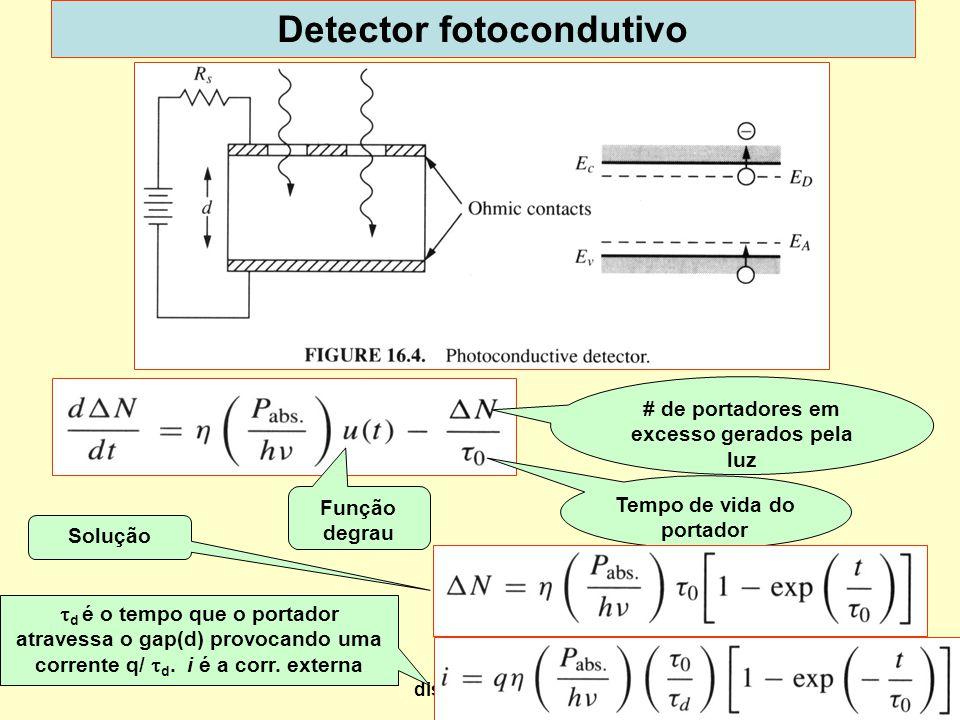 5 Detector fotocondutivo Tempo de vida do portador # de portadores em excesso gerados pela luz Função degrau dispoptic 2013 Solução d é o tempo que o