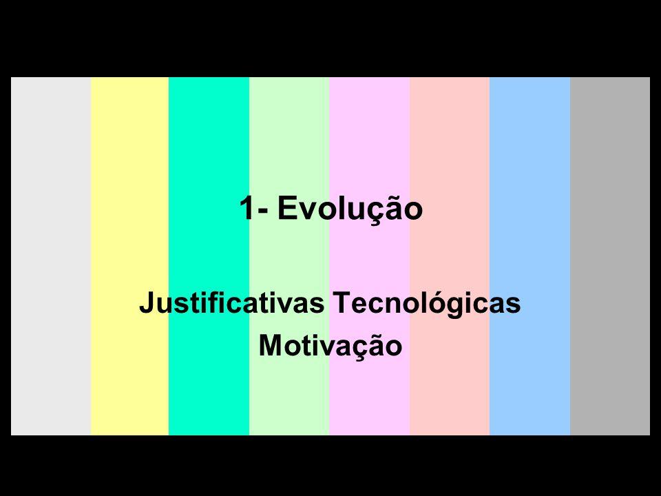 G.S 2008 Sistemas de TV: Distribuição Mundial 50 Hz 1228 mi 69% 60 Hz 550 mi 31%