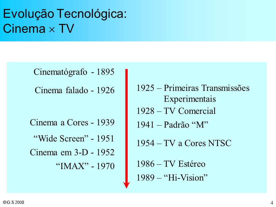 G.S 2008 25 Requisitos de Implantação da HDTV Equipamentos de produção (câmeras, VTs, efeitos, etc.) Cenografia, iluminação Direção, interpretação Programação adequada ao meio