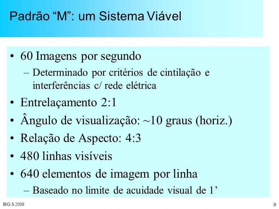 G.S 2008 80 Níveis de Desempenho MPEG-2 20 ~ 100 Mb/s 1080 Linhas x 1920 Pontos (Formato HDTV - Qualidade Estúdio) Alto (HL) 20 ~ 60 Mb/s 1080 Linhas x 1440 Pontos (Formato HDTV) Alto-1440 (H14L) 4 ~ 6 Mb/s480 Linhas x 720 Pontos ( CCIR-601 - Qualidade Estúdio p/ TV Convencional) Principal (ML) ~1,5 Mb/s240 Linhas x 360 Pontos ( qualidade VHS) Baixo (LL) Taxa de Bits Formato de VídeoNível