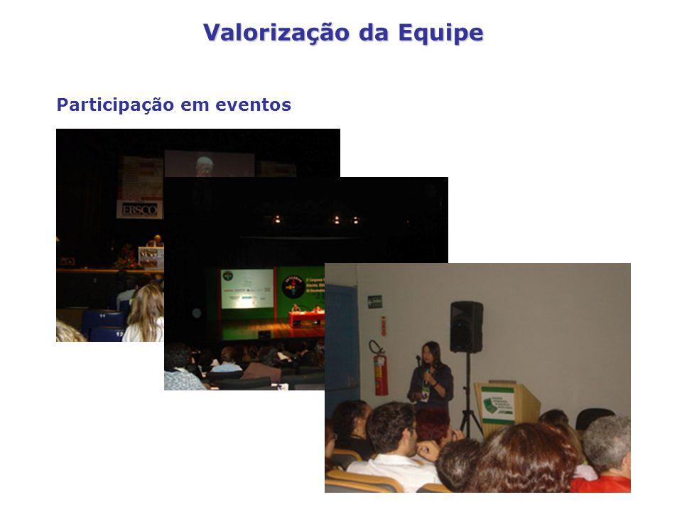 Participação em eventos Valorização da Equipe