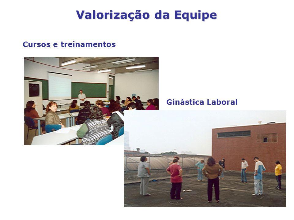 Cursos e treinamentos Valorização da Equipe Ginástica Laboral