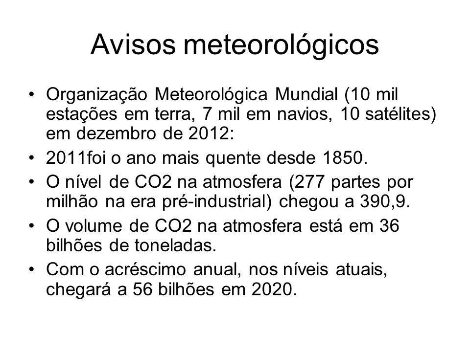Avisos meteorológicos Organização Meteorológica Mundial (10 mil estações em terra, 7 mil em navios, 10 satélites) em dezembro de 2012: 2011foi o ano m