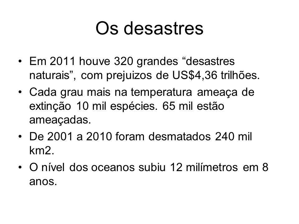 Os desastres Em 2011 houve 320 grandes desastres naturais, com prejuizos de US$4,36 trilhões. Cada grau mais na temperatura ameaça de extinção 10 mil