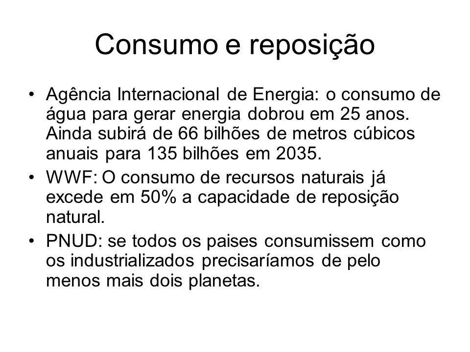 Consumo e reposição Agência Internacional de Energia: o consumo de água para gerar energia dobrou em 25 anos. Ainda subirá de 66 bilhões de metros cúb