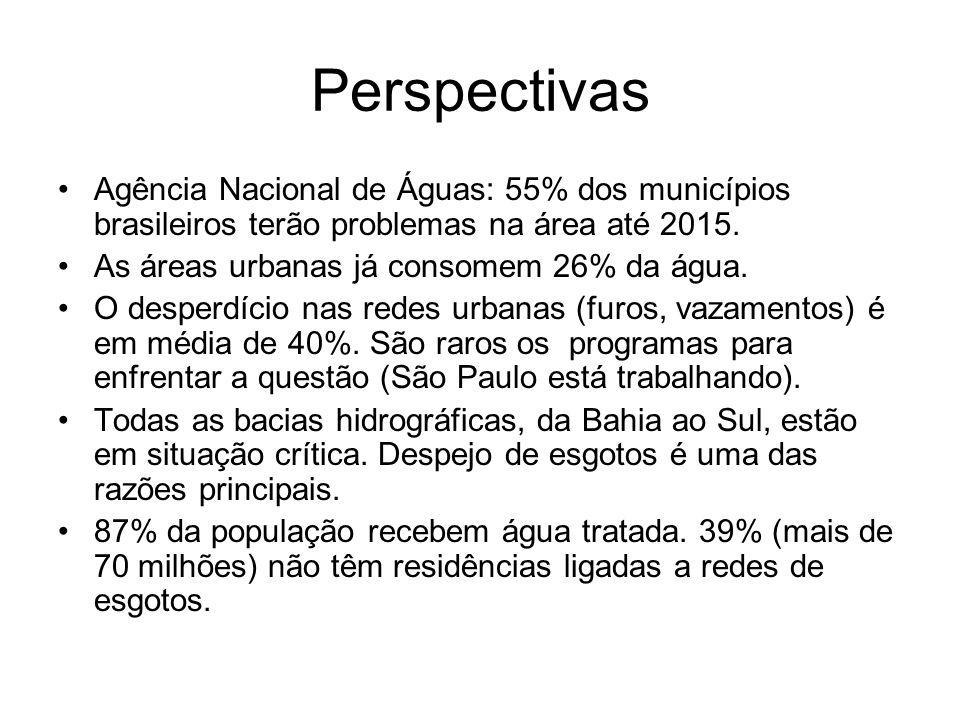 Perspectivas Agência Nacional de Águas: 55% dos municípios brasileiros terão problemas na área até 2015. As áreas urbanas já consomem 26% da água. O d