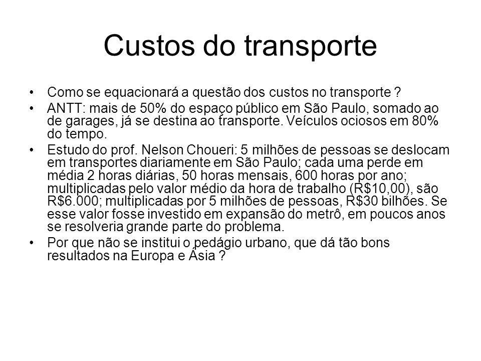 Custos do transporte Como se equacionará a questão dos custos no transporte ? ANTT: mais de 50% do espaço público em São Paulo, somado ao de garages,
