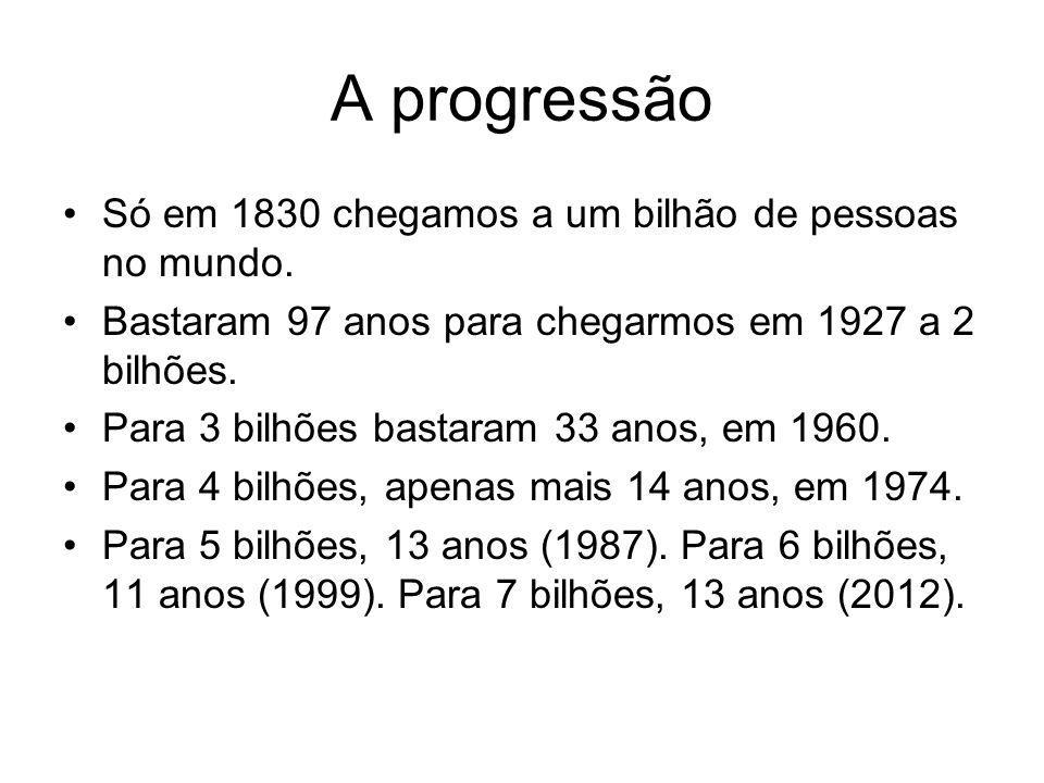 A progressão Só em 1830 chegamos a um bilhão de pessoas no mundo. Bastaram 97 anos para chegarmos em 1927 a 2 bilhões. Para 3 bilhões bastaram 33 anos