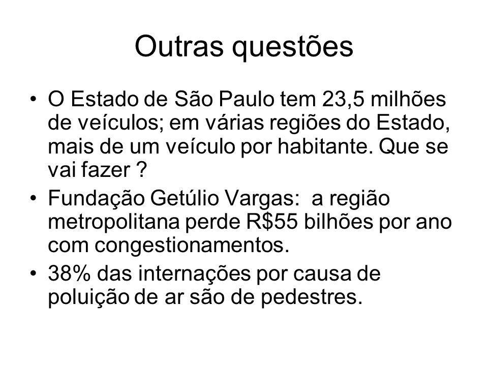 Outras questões O Estado de São Paulo tem 23,5 milhões de veículos; em várias regiões do Estado, mais de um veículo por habitante. Que se vai fazer ?