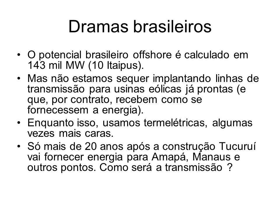 Dramas brasileiros O potencial brasileiro offshore é calculado em 143 mil MW (10 Itaipus). Mas não estamos sequer implantando linhas de transmissão pa