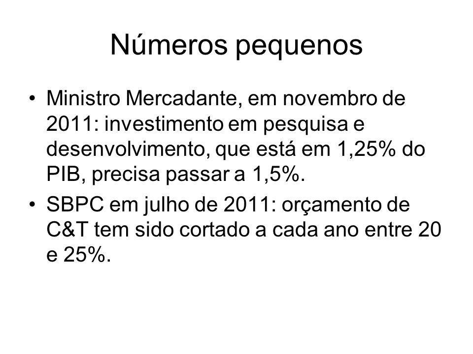 Números pequenos Ministro Mercadante, em novembro de 2011: investimento em pesquisa e desenvolvimento, que está em 1,25% do PIB, precisa passar a 1,5%