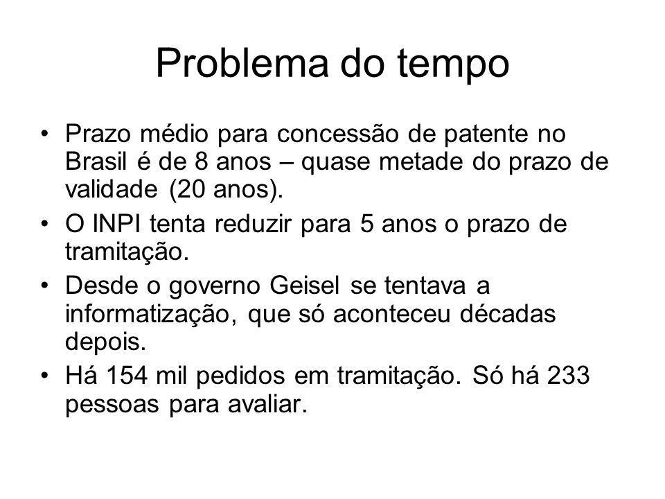 Problema do tempo Prazo médio para concessão de patente no Brasil é de 8 anos – quase metade do prazo de validade (20 anos). O INPI tenta reduzir para