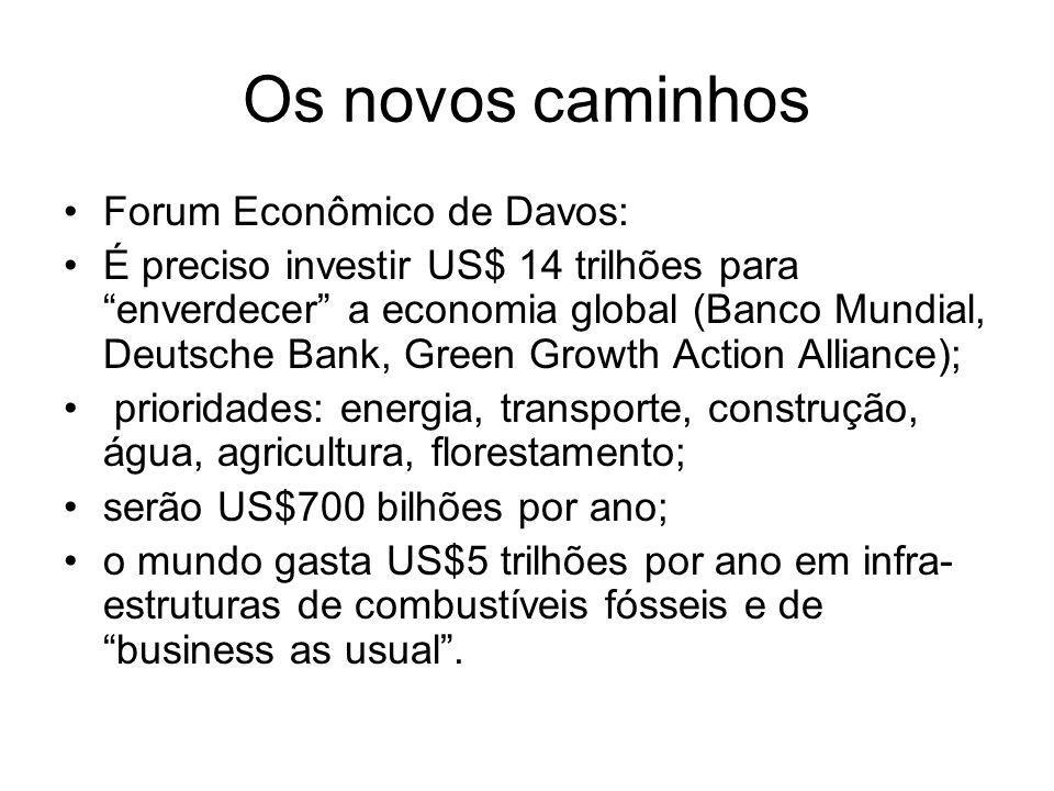 Os novos caminhos Forum Econômico de Davos: É preciso investir US$ 14 trilhões para enverdecer a economia global (Banco Mundial, Deutsche Bank, Green
