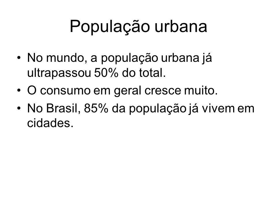 População urbana No mundo, a população urbana já ultrapassou 50% do total. O consumo em geral cresce muito. No Brasil, 85% da população já vivem em ci