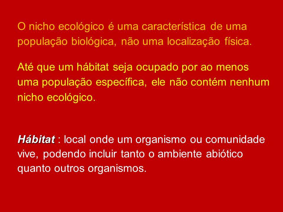 O nicho ecológico é uma característica de uma população biológica, não uma localização física. Até que um hábitat seja ocupado por ao menos uma popula