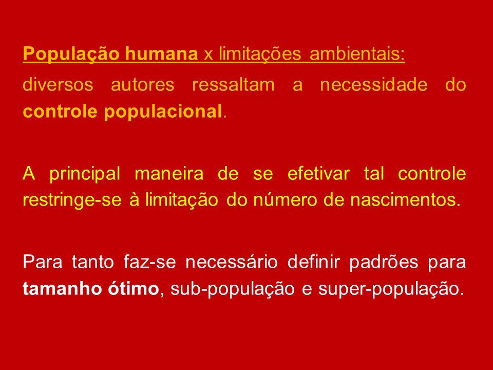 População humana x limitações ambientais: diversos autores ressaltam a necessidade do controle populacional. A principal maneira de se efetivar tal co