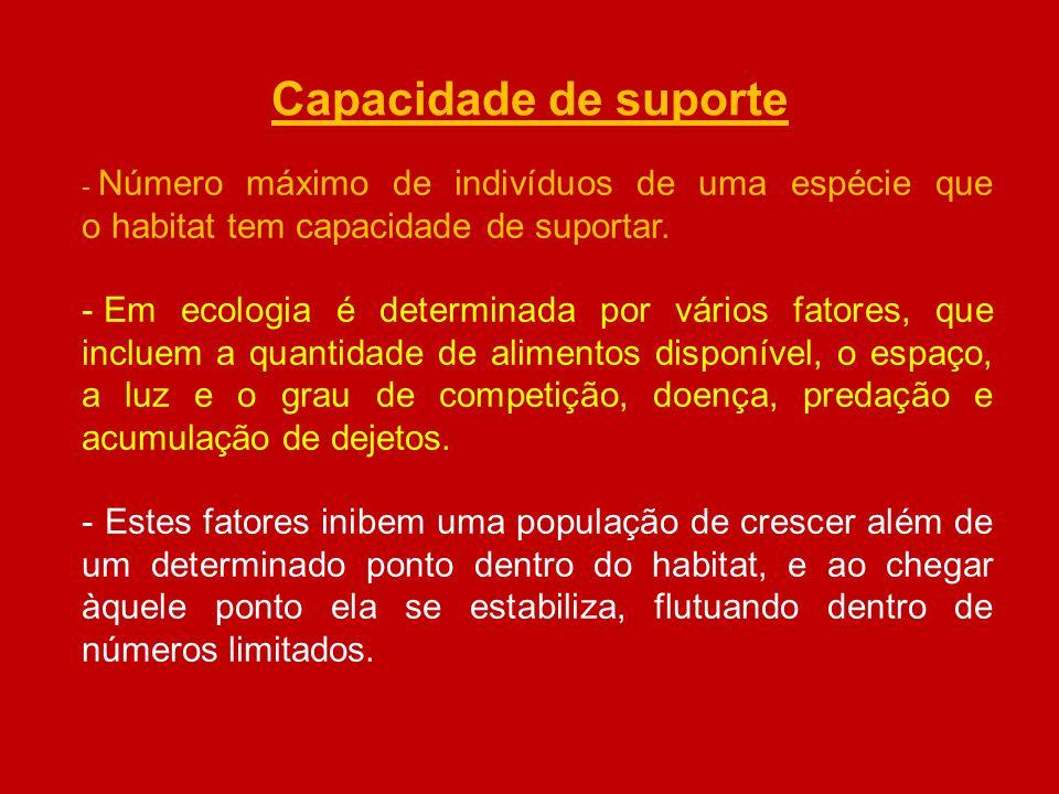 - Número máximo de indivíduos de uma espécie que o habitat tem capacidade de suportar. - Em ecologia é determinada por vários fatores, que incluem a q
